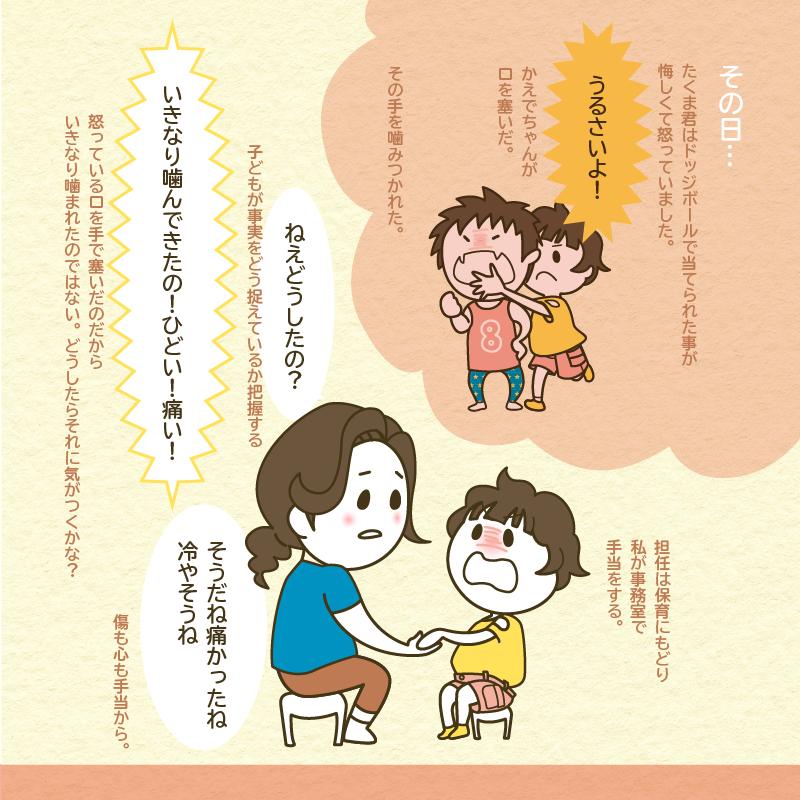 対応事例8 4歳児の噛みつきイラスト2