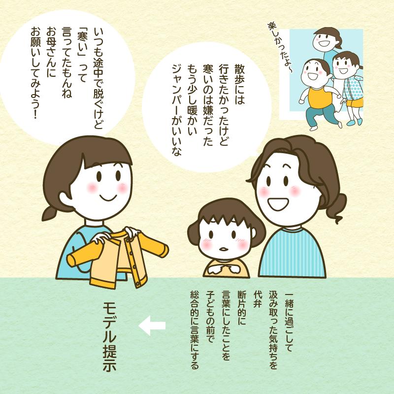 対応事例3 「私には考えがある」〜2歳児の主張〜イラスト8